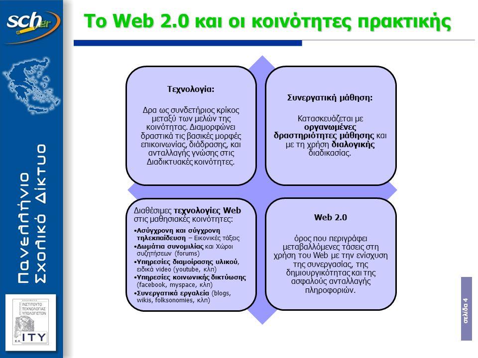 σελίδα 4 Το Web 2.0 και οι κοινότητες πρακτικής Τεχνολογία: Δρα ως συνδετήριος κρίκος μεταξύ των μελών της κοινότητας. Διαμορφώνει δραστικά τις βασικέ