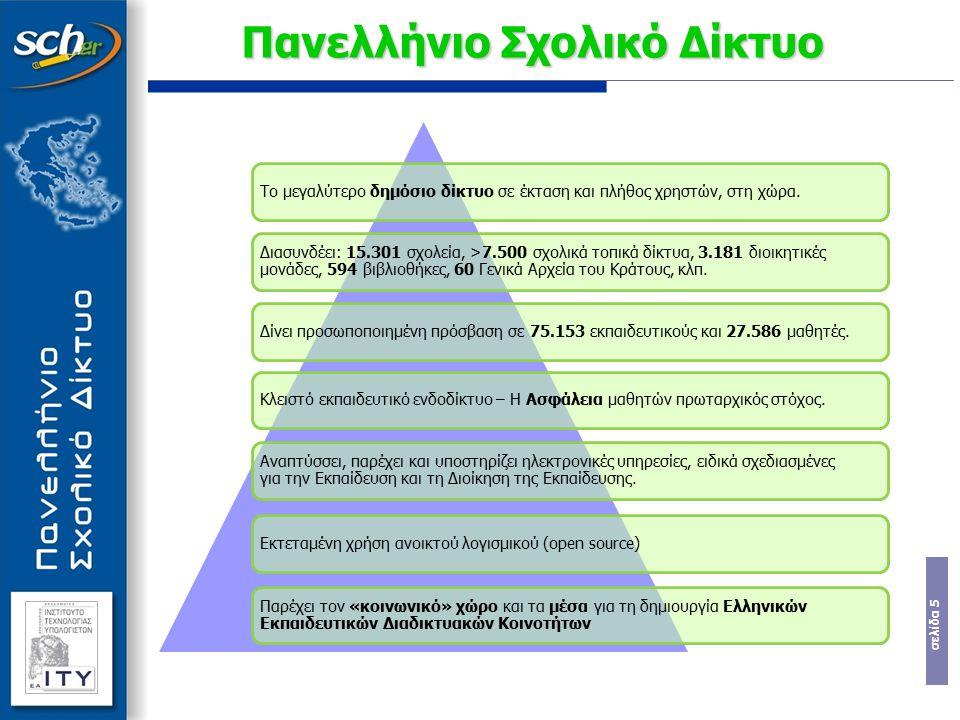 σελίδα 5 Πανελλήνιο Σχολικό Δίκτυο Το μεγαλύτερο δημόσιο δίκτυο σε έκταση και πλήθος χρηστών, στη χώρα. Διασυνδέει: 15.301 σχολεία, >7.500 σχολικά τοπ