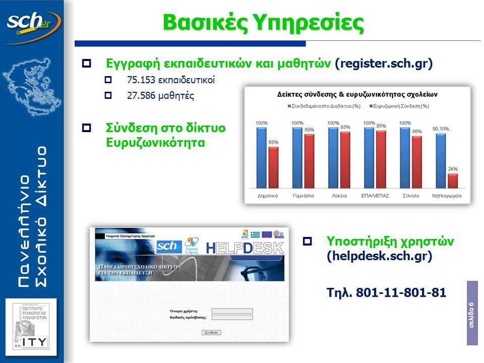 σελίδα 6 Βασικές Υπηρεσίες  Εγγραφή εκπαιδευτικών και μαθητών (register.sch.gr)  75.153 εκπαιδευτικοί  27.586 μαθητές  Σύνδεση στο δίκτυο Ευρυζωνι