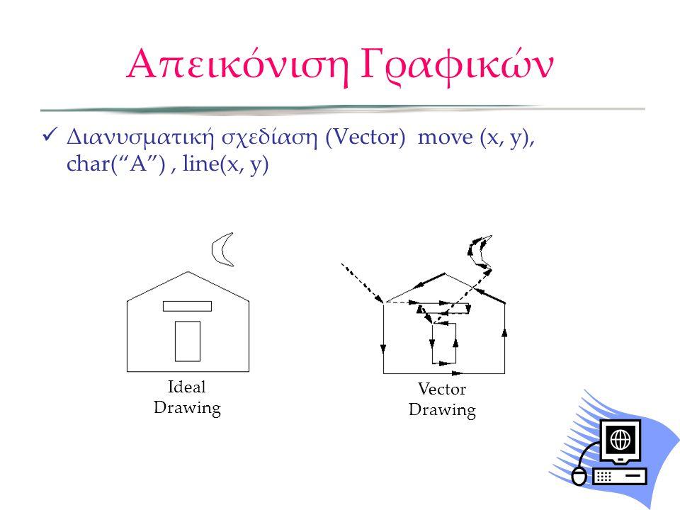"""Απεικόνιση Γραφικών Διανυσματική σχεδίαση (Vector) move (x, y), char(""""A""""), line(x, y) Ideal Drawing Vector Drawing"""
