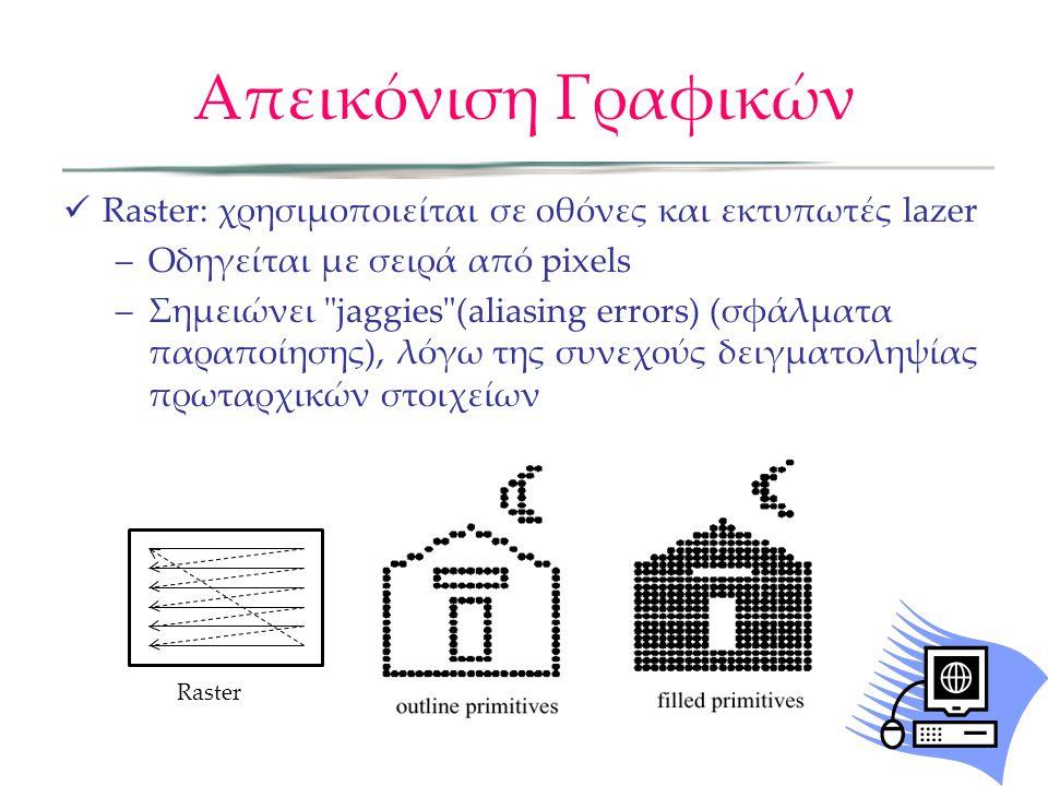 Απεικόνιση Γραφικών Raster: χρησιμοποιείται σε οθόνες και εκτυπωτές lazer –Οδηγείται με σειρά από pixels –Σημειώνει