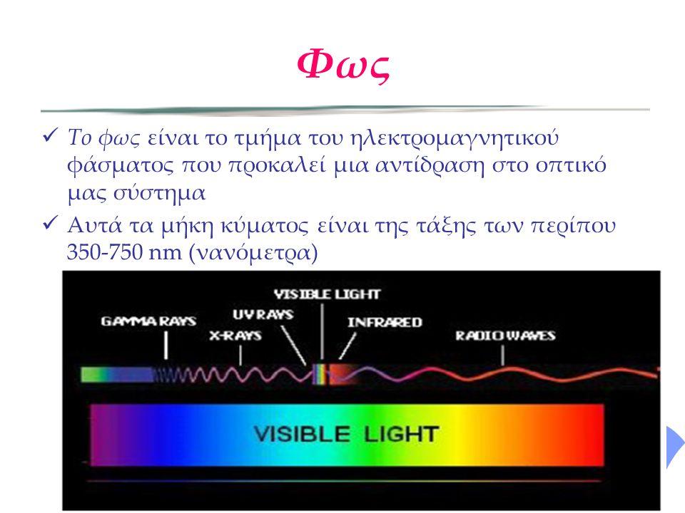 Φως Το φως είναι το τμήμα του ηλεκτρομαγνητικού φάσματος που προκαλεί μια αντίδραση στο οπτικό μας σύστημα Αυτά τα μήκη κύματος είναι της τάξης των πε