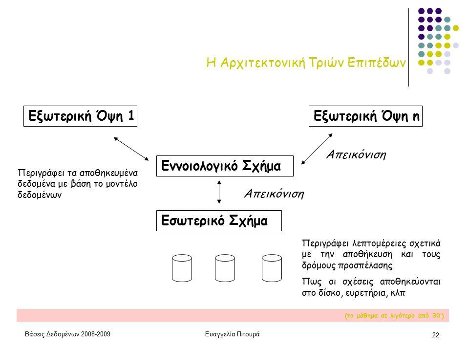 Βάσεις Δεδομένων 2008-2009Ευαγγελία Πιτουρά 22 Η Αρχιτεκτονική Τριών Επιπέδων Εσωτερικό Σχήμα Εννοιολογικό Σχήμα Εξωτερική Όψη 1Εξωτερική Όψη n Απεικόνιση (το μάθημα σε λιγότερο από 30') Περιγράφει λεπτομέρειες σχετικά με την αποθήκευση και τους δρόμους προσπέλασης Πως οι σχέσεις αποθηκεύονται στο δίσκο, ευρετήρια, κλπ Περιγράφει τα αποθηκευμένα δεδομένα με βάση το μοντέλο δεδομένων