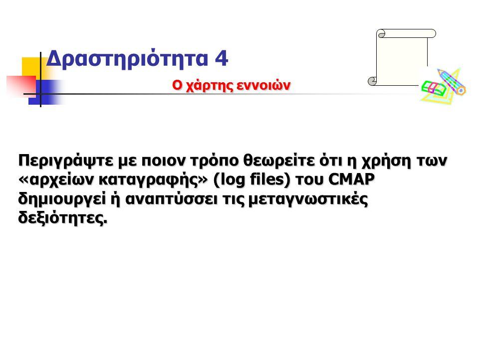 Δραστηριότητα 4 Ο χάρτης εννοιών Περιγράψτε με ποιον τρόπο θεωρείτε ότι η χρήση των «αρχείων καταγραφής» (log files) του CMAP δημιουργεί ή αναπτύσσει τις μεταγνωστικές δεξιότητες.