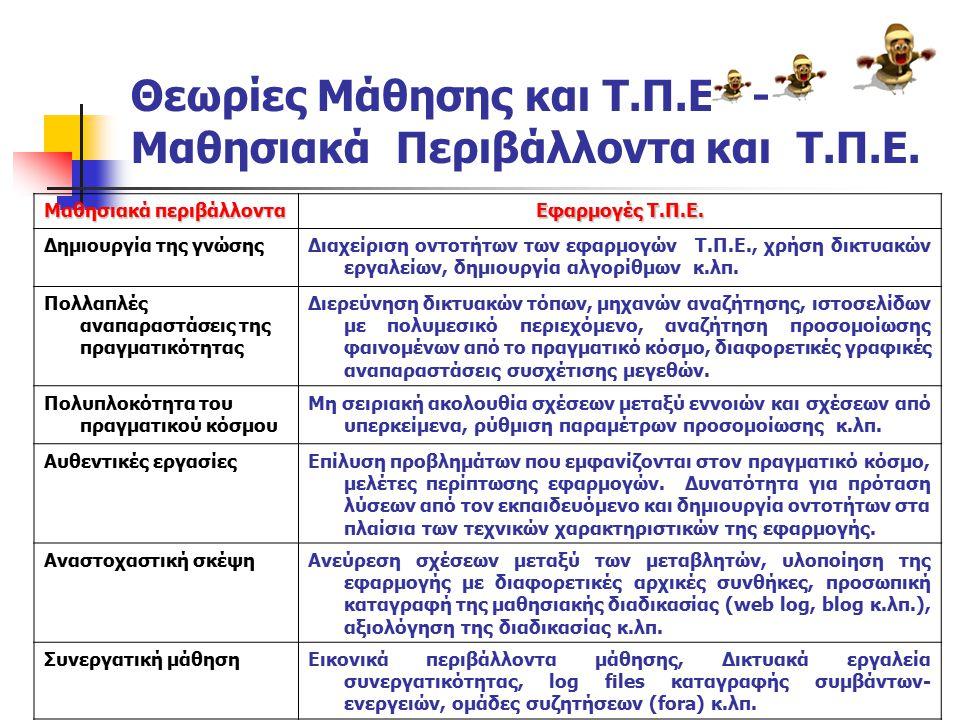 Θεωρίες Μάθησης και Τ.Π.Ε.– Μαθησιακά Περιβάλλοντα και Τ.Π.Ε.
