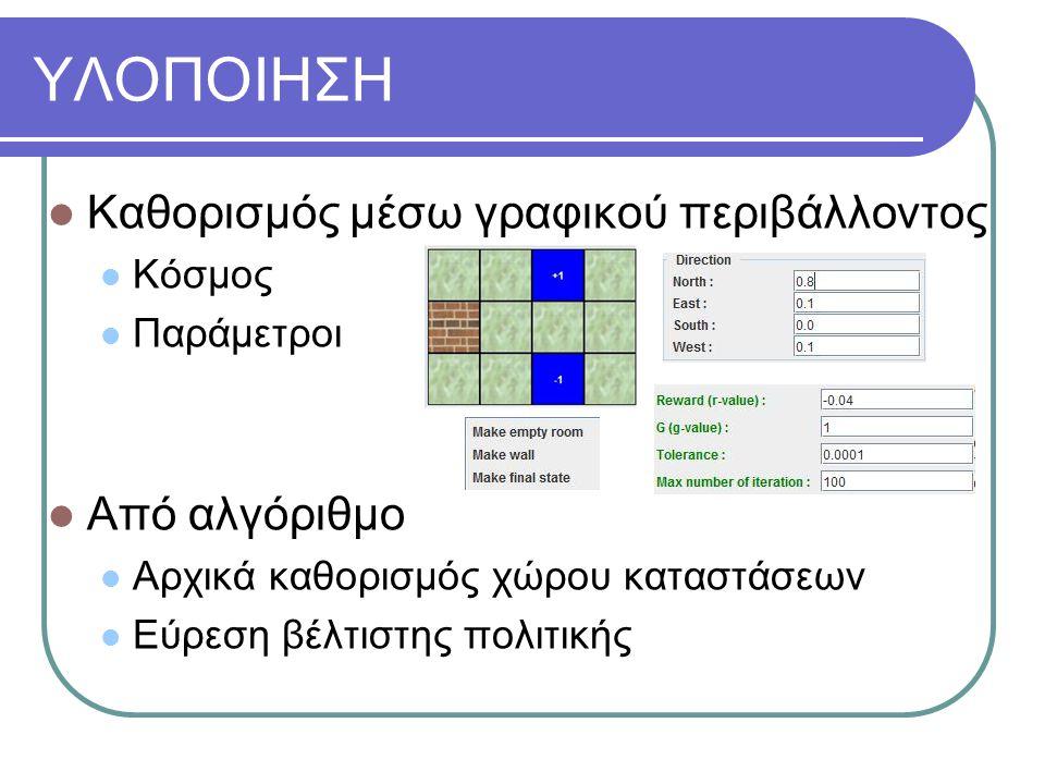 ΥΛΟΠΟΙΗΣΗ Καθορισμός μέσω γραφικού περιβάλλοντος Κόσμος Παράμετροι Από αλγόριθμο Αρχικά καθορισμός χώρου καταστάσεων Εύρεση βέλτιστης πολιτικής