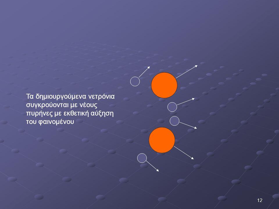 12 Τα δημιουργούμενα νετρόνια συγκρούονται με νέους πυρήνες με εκθετική αύξηση του φαινομένου
