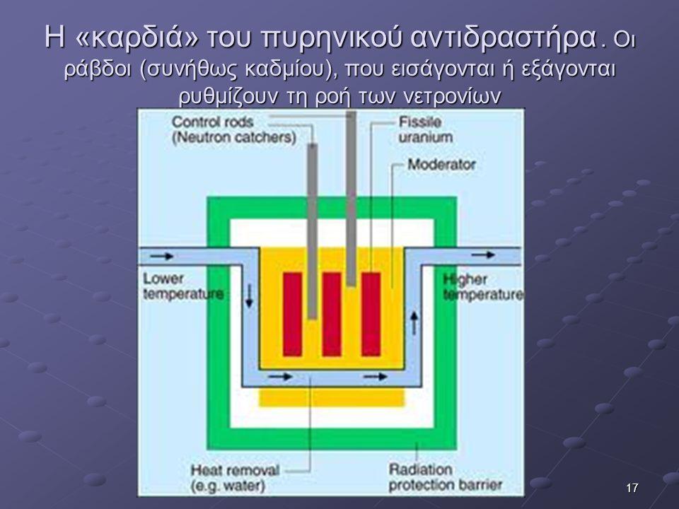 17 Η «καρδιά» του πυρηνικού αντιδραστήρα. Οι ράβδοι (συνήθως καδμίου), που εισάγονται ή εξάγονται ρυθμίζουν τη ροή των νετρονίων