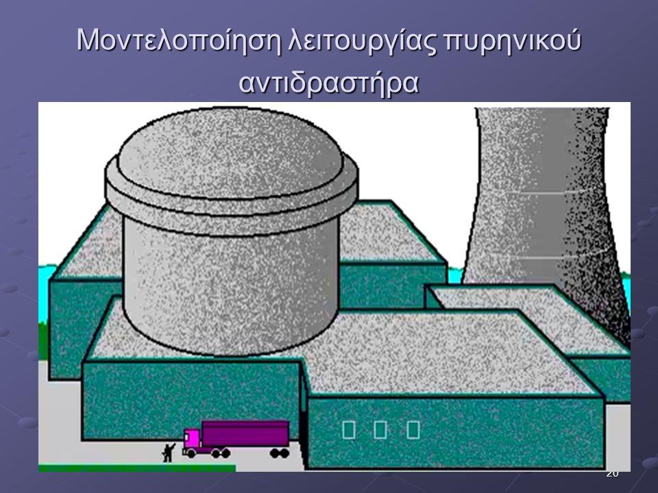 20 Μοντελοποίηση λειτουργίας πυρηνικού αντιδραστήρα