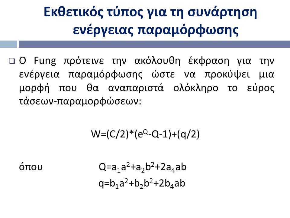  Ο Fung πρότεινε την ακόλουθη έκφραση για την ενέργεια παραμόρφωσης ώστε να προκύψει μια μορφή που θα αναπαριστά ολόκληρο το εύρος τάσεων - παραμορφώσεων : W=(C/2)*(e Q -Q-1)+(q/2) όπου Q=a 1 a 2 +a 2 b 2 +2a 4 ab q=b 1 a 2 +b 2 b 2 +2b 4 ab Εκθετικός τύπος για τη συνάρτηση ενέργειας παραμόρφωσης