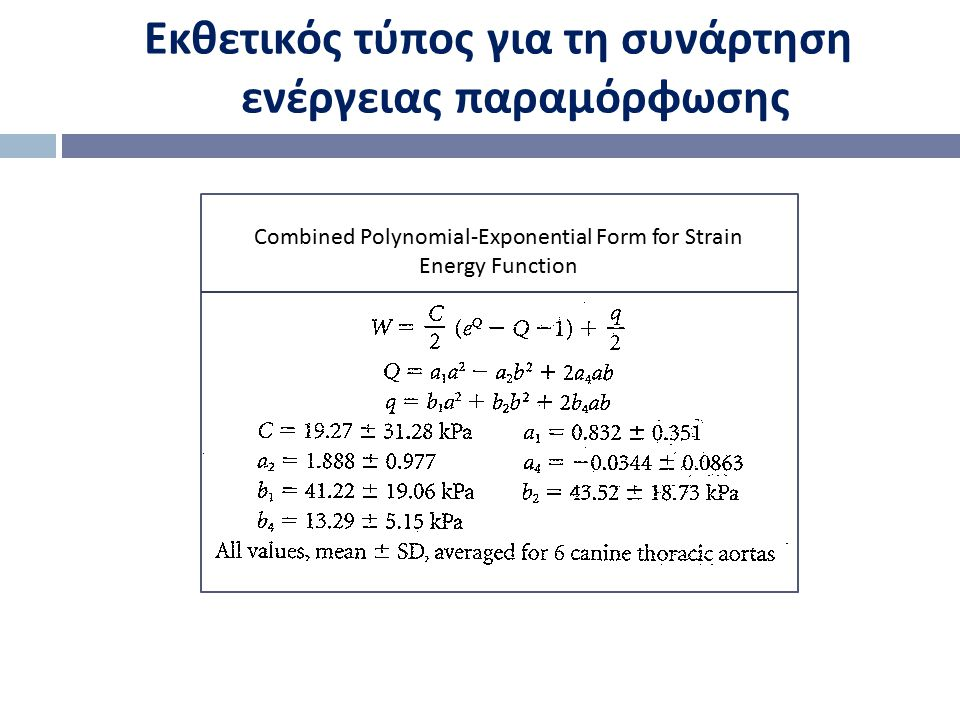 Combined Polynomial-Exponential Form for Strain Energy Function