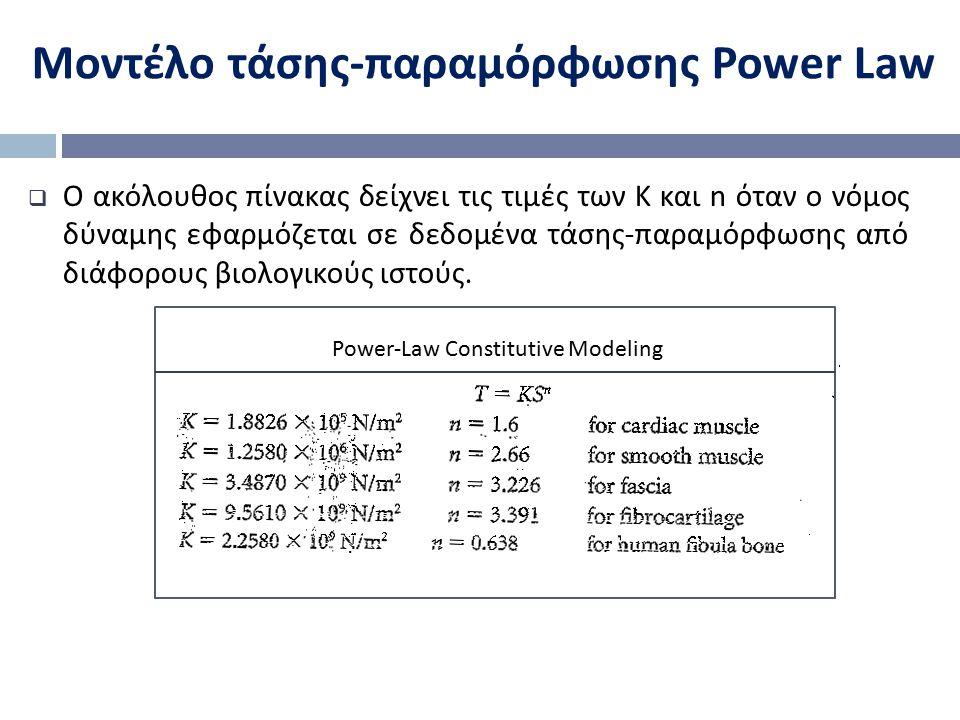  Ο ακόλουθος πίνακας δείχνει τις τιμές των K και n όταν ο νόμος δύναμης εφαρμόζεται σε δεδομένα τάσης - παραμόρφωσης από διάφορους βιολογικούς ιστούς.