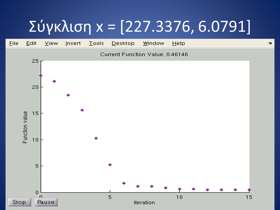 Σύγκλιση x = [227.3376, 6.0791]