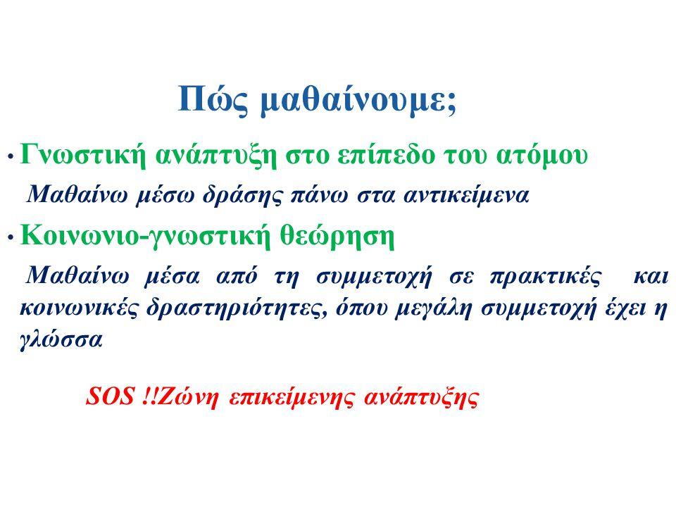 Πώς μαθαίνουμε; Γνωστική ανάπτυξη στο επίπεδο του ατόμου Μαθαίνω μέσω δράσης πάνω στα αντικείμενα Κοινωνιο-γνωστική θεώρηση Μαθαίνω μέσα από τη συμμετοχή σε πρακτικές και κοινωνικές δραστηριότητες, όπου μεγάλη συμμετοχή έχει η γλώσσα SOS !!Ζώνη επικείμενης ανάπτυξης