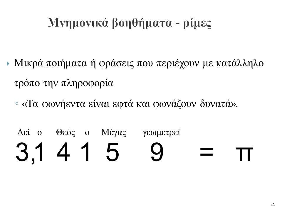  Μικρά ποιήματα ή φράσεις που περιέχουν με κατάλληλο τρόπο την πληροφορία ◦ «Τα φωνήεντα είναι εφτά και φωνάζουν δυνατά». 42 3,14159= π Αεί ο Θεός ο