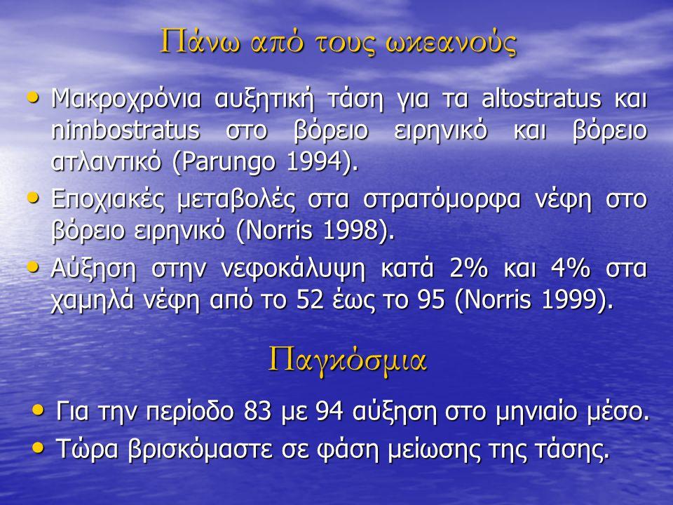 Πάνω από τους ωκεανούς Μακροχρόνια αυξητική τάση για τα altostratus και nimbostratus στο βόρειο ειρηνικό και βόρειο ατλαντικό (Parungo 1994).