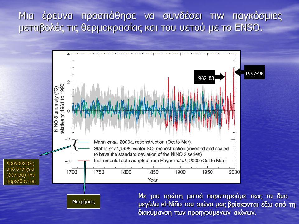 Μια έρευνα προσπάθησε να συνδέσει τιw παγκόσμιες μεταβολές τις θερμοκρασίας και του υετού με το ENSO.