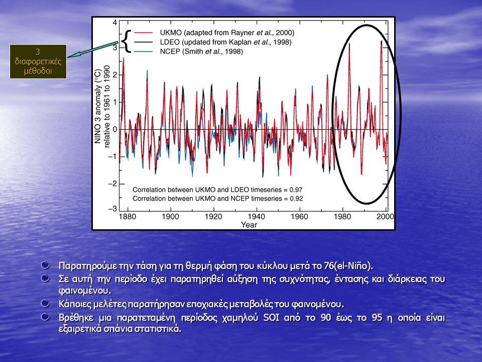 { 3 διαφορετικές μέθοδοι Παρατηρούμε την τάση για τη θερμή φάση του κύκλου μετά το 76(el-Niño).