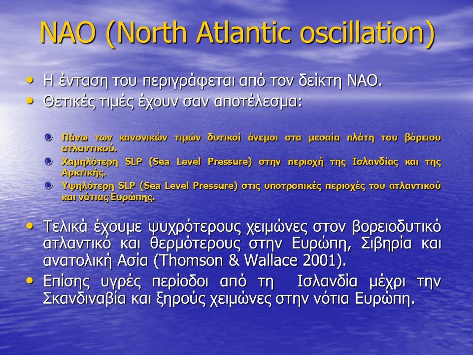 NAO (North Atlantic oscillation) Η ένταση του περιγράφεται από τον δείκτη NAO.