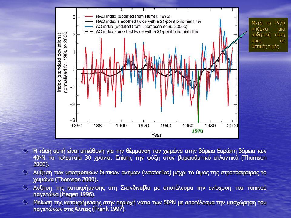 Η τάση αυτή είναι υπεύθυνη για την θέρμανση τον χειμώνα στην βόρεια Ευρώπη βόρεια των 40 ο Ν τα τελευταία 30 χρόνια.