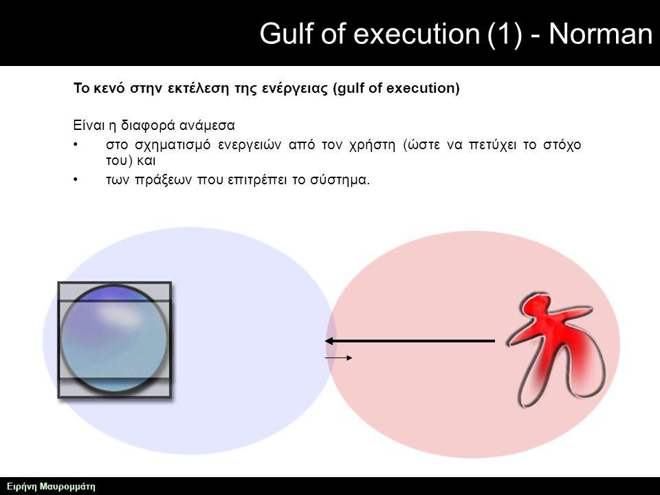 Gulf of execution (1) - Norman Ειρήνη Μαυρομμάτη Το κενό στην εκτέλεση της ενέργειας (gulf of execution) Είναι η διαφορά ανάμεσα στο σχηματισμό ενεργειών από τον χρήστη (ώστε να πετύχει το στόχο του) και των πράξεων που επιτρέπει το σύστημα.