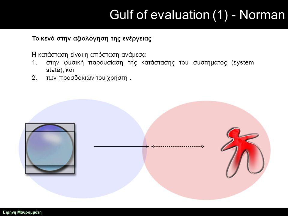 Gulf of evaluation (1) - Norman Ειρήνη Μαυρομμάτη Το κενό στην αξιολόγηση της ενέργειας Η κατάσταση είναι η απόσταση ανάμεσα 1.στην φυσική παρουσίαση της κατάστασης του συστήματος (system state), και 2.των προσδοκιών του χρήστη.