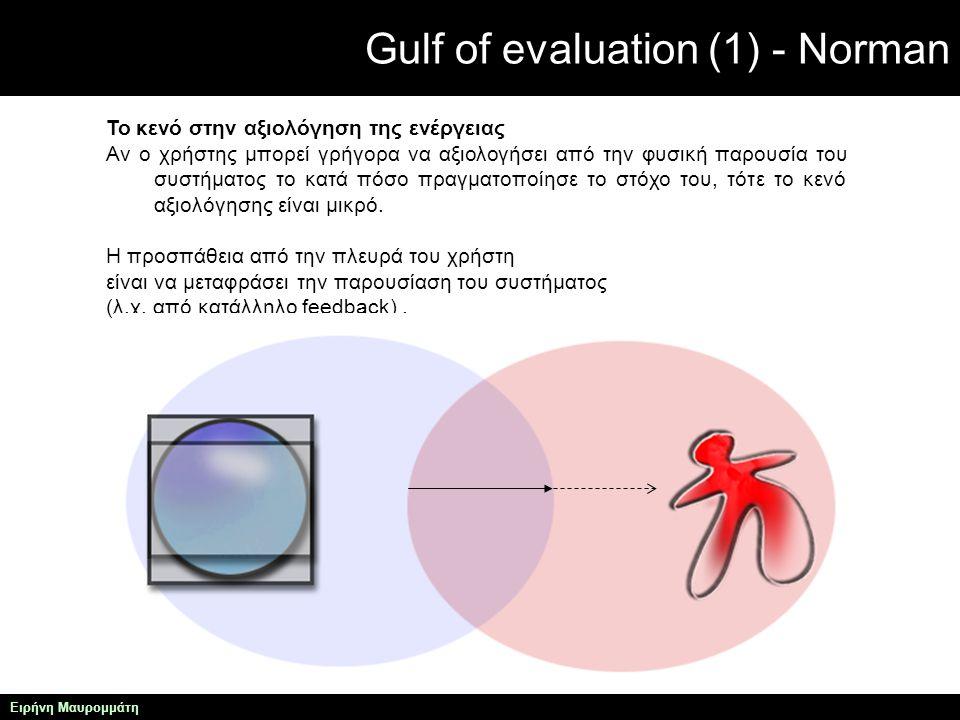 Gulf of evaluation (1) - Norman Ειρήνη Μαυρομμάτη Το κενό στην αξιολόγηση της ενέργειας Αν ο χρήστης μπορεί γρήγορα να αξιολογήσει από την φυσική παρουσία του συστήματος το κατά πόσο πραγματοποίησε το στόχο του, τότε το κενό αξιολόγησης είναι μικρό.