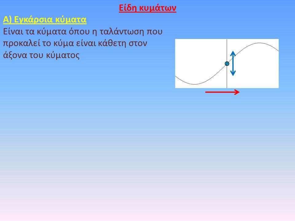 Είδη κυμάτων Α) Εγκάρσια κύματα Είναι τα κύματα όπου η ταλάντωση που προκαλεί το κύμα είναι κάθετη στον άξονα του κύματος