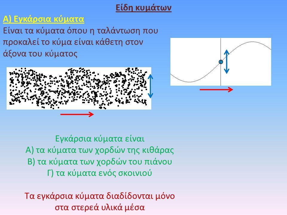 Είδη κυμάτων Α) Εγκάρσια κύματα Είναι τα κύματα όπου η ταλάντωση που προκαλεί το κύμα είναι κάθετη στον άξονα του κύματος Εγκάρσια κύματα είναι Α) τα