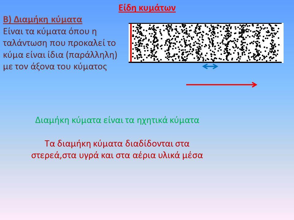 Είδη κυμάτων Β) Διαμήκη κύματα Είναι τα κύματα όπου η ταλάντωση που προκαλεί το κύμα είναι ίδια (παράλληλη) με τον άξονα του κύματος Διαμήκη κύματα εί