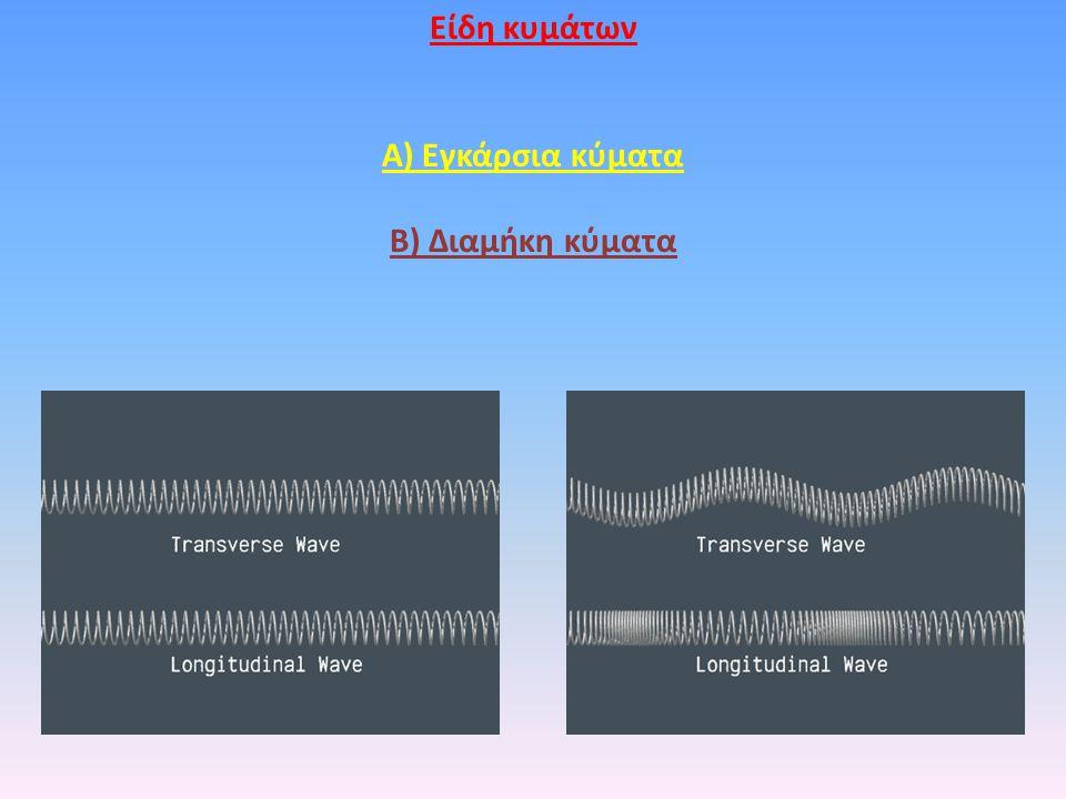 Είδη κυμάτων Α) Εγκάρσια κύματα B) Διαμήκη κύματα