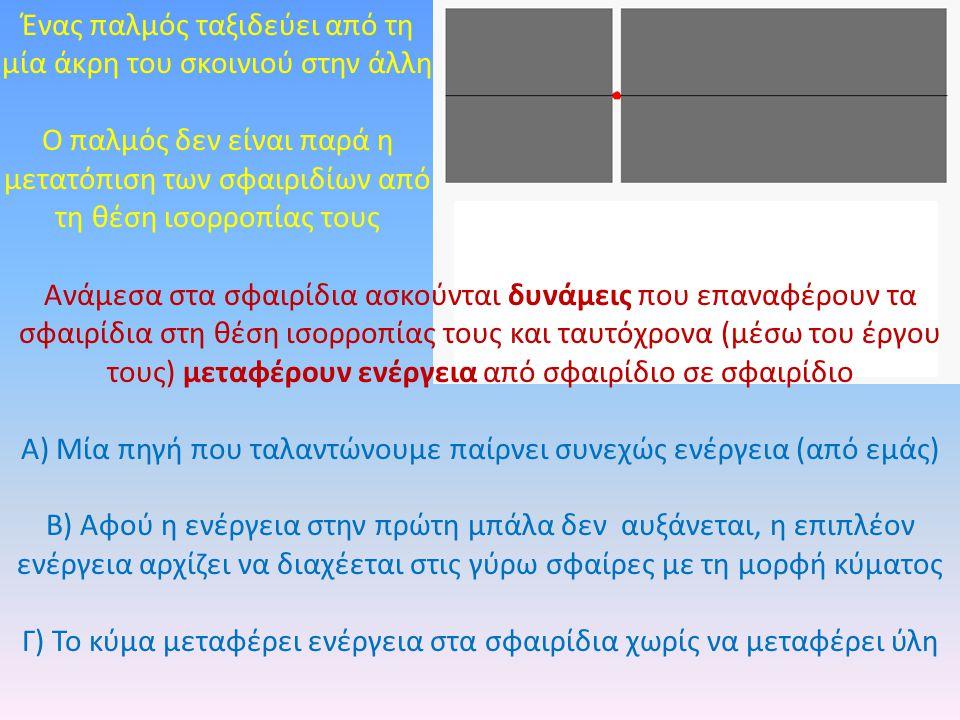 Ένας παλμός ταξιδεύει από τη μία άκρη του σκοινιού στην άλλη Ο παλμός δεν είναι παρά η μετατόπιση των σφαιριδίων από τη θέση ισορροπίας τους Ανάμεσα σ