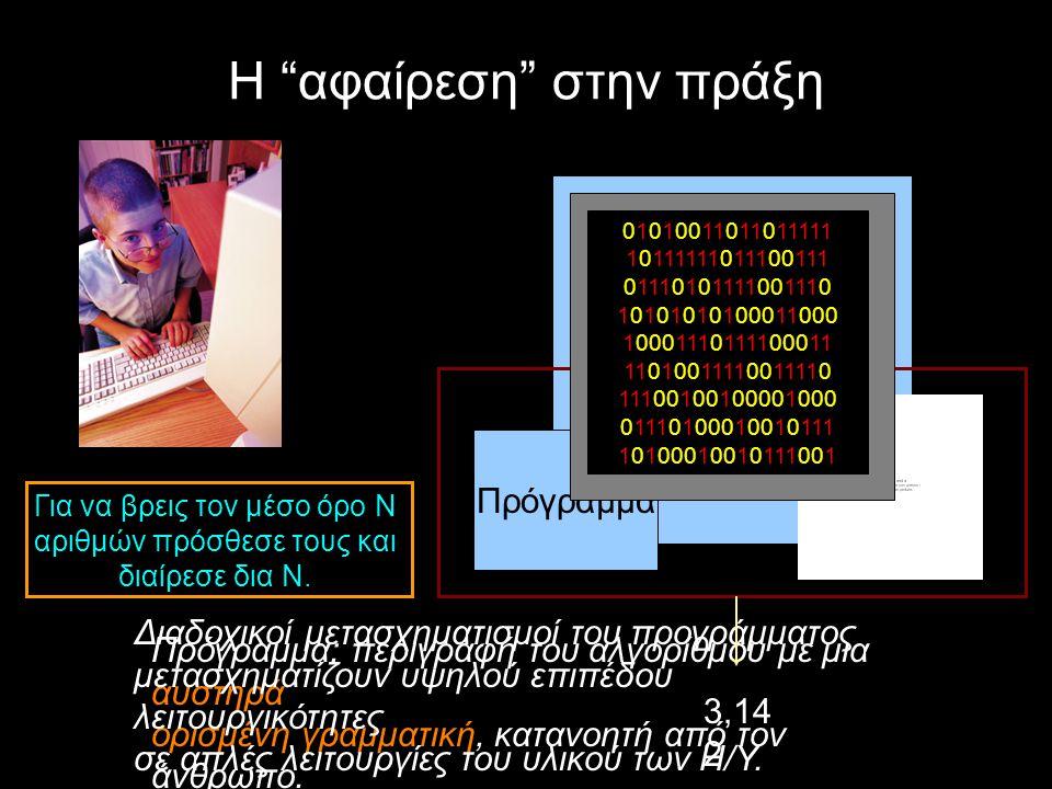 Παρατήρηση 3η: Το επίπεδο της αφαίρεσης Η εξειδίκευση των εντολών που χρησιμοποιούνται για την περιγραφή ενός αλγορίθμου καθορίζεται από: –Τις δυνατότητες τού χρησιμοποιούμενου 'υλικού' –Την ανάγκη οι αλγόριθμοι να είναι κατανοητοί από τους ανθρώπους Διαφορετικές κατηγορίες προβλημάτων συνδυάζονται με διαφορετικά είδη εντολών και διαφορετικά επίπεδα εξειδίκευσης τους.