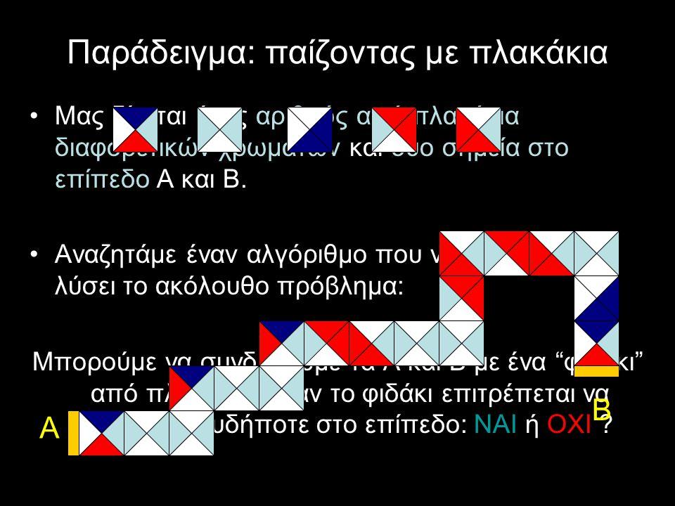Παράδειγμα: παίζοντας με πλακάκια Μας δίνεται ένας πεπερασμένο σύνολο από διαφορετικά έγχρωμα πλακάκια.