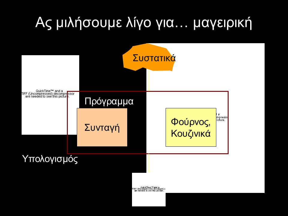 Το θεμελιώδες πρόβλημα Τι είναι αυτό που μετατρέπει απλές λειτουργίες ηλεκτρονικών διακοπτών σε πολύπλοκες υπολογιστικές διαδικασίες που δίνουν χρήσιμες λύσεις; Η απάντηση κρύβεται πίσω από τις θεμελιακές έννοιες της Επιστήμης των Υπολογιστών (Πληροφορικής), που αφορούν: –Στην οργάνωση απλών ηλεκτρονικών στοιχείων σε ισχυρούς Η/Υ (αρχιτεκτονική).