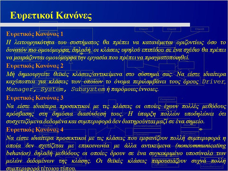 Ευρετικοί Κανόνες Ευρετικός Κανόνας 1 Η λειτουργικότητα του συστήματος θα πρέπει να κατανέμεται οριζοντίως όσο το δυνατόν πιο ομοιόμορφα, δηλαδή, οι κ