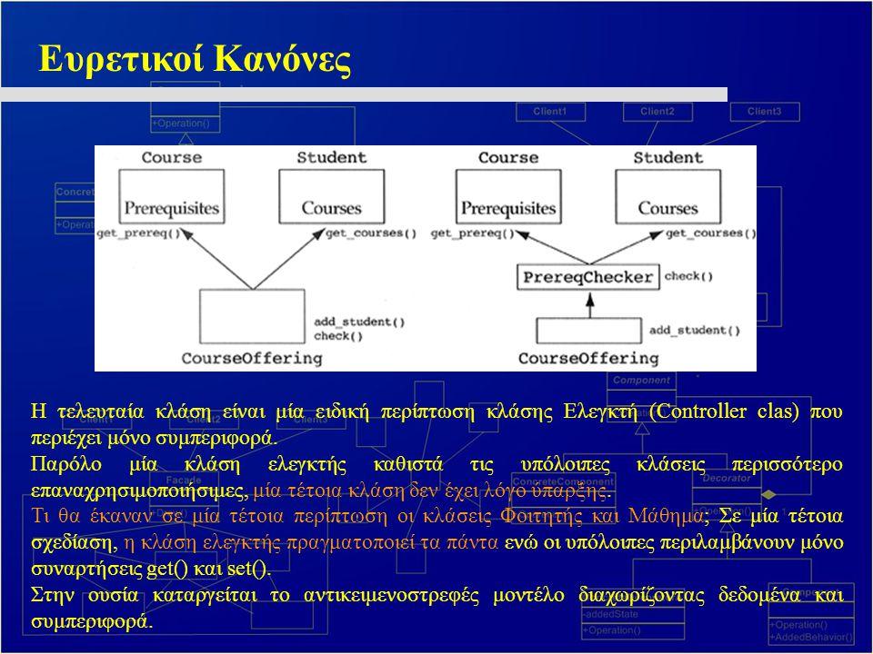 Ευρετικοί Κανόνες Η τελευταία κλάση είναι μία ειδική περίπτωση κλάσης Ελεγκτή (Controller clas) που περιέχει μόνο συμπεριφορά.