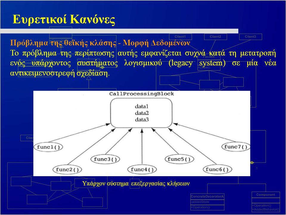 Ευρετικοί Κανόνες Πρόβλημα της θεϊκής κλάσης - Μορφή Δεδομένων Το πρόβλημα της περίπτωσης αυτής εμφανίζεται συχνά κατά τη μετατροπή ενός υπάρχοντος συστήματος λογισμικού (legacy system) σε μία νέα αντικειμενοστρεφή σχεδίαση.