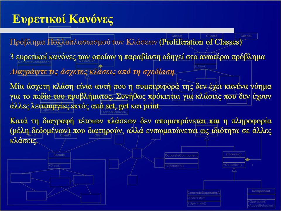 Ευρετικοί Κανόνες Πρόβλημα Πολλαπλασιασμού των Κλάσεων (Proliferation of Classes) 3 ευρετικοί κανόνες των οποίων η παραβίαση οδηγεί στο ανωτέρω πρόβλη