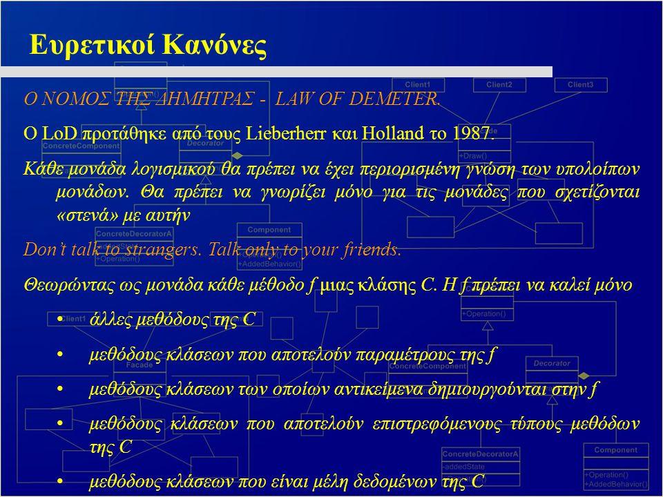Ευρετικοί Κανόνες Ο ΝΟΜΟΣ ΤΗΣ ΔΗΜΗΤΡΑΣ - LAW OF DEMETER. O LoD προτάθηκε από τους Lieberherr και Holland το 1987. Κάθε μονάδα λογισμικού θα πρέπει να