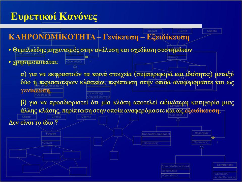 Ευρετικοί Κανόνες ΚΛΗΡΟΝΟΜΙΚΟΤΗΤΑ – Γενίκευση – Εξειδίκευση Θεμελιώδης μηχανισμός στην ανάλυση και σχεδίαση συστημάτων χρησιμοποιείται: α) για να εκφρ