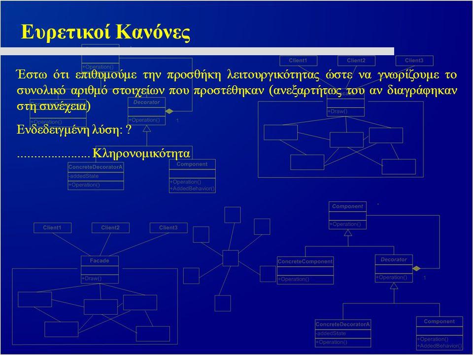 Ευρετικοί Κανόνες Έστω ότι επιθυμούμε την προσθήκη λειτουργικότητας ώστε να γνωρίζουμε το συνολικό αριθμό στοιχείων που προστέθηκαν (ανεξαρτήτως του α