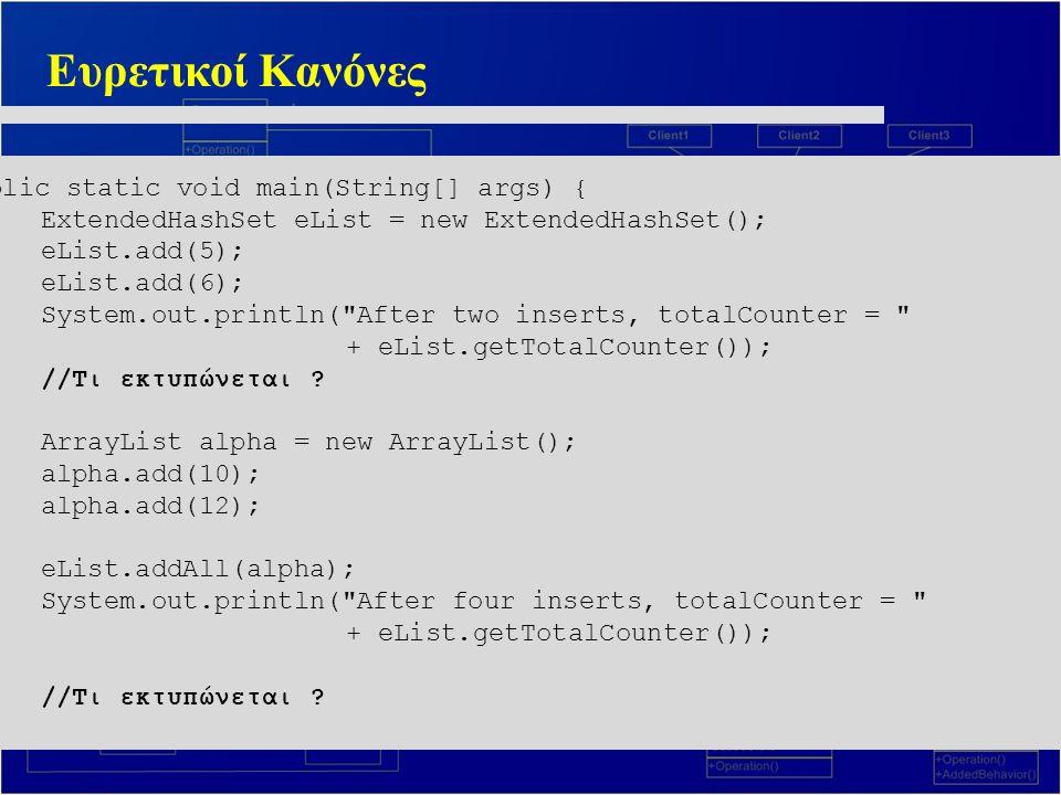 Ευρετικοί Κανόνες public static void main(String[] args) { ExtendedHashSet eList = new ExtendedHashSet(); eList.add(5); eList.add(6); System.out.println( After two inserts, totalCounter = + eList.getTotalCounter()); //Τι εκτυπώνεται .