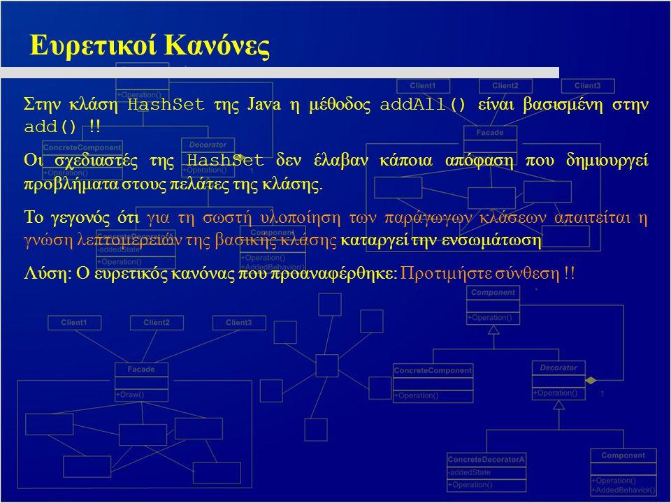 Ευρετικοί Κανόνες Στην κλάση HashSet της Java η μέθοδος addAll() είναι βασισμένη στην add() !! Οι σχεδιαστές της HashSet δεν έλαβαν κάποια απόφαση που