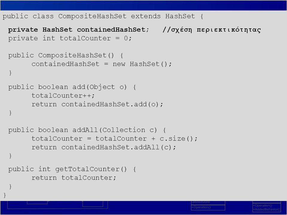 Ευρετικοί Κανόνες public class CompositeHashSet extends HashSet { private HashSet containedHashSet; //σχέση περιεκτικότητας private int totalCounter = 0; public CompositeHashSet() { containedHashSet = new HashSet(); } public boolean add(Object o) { totalCounter++; return containedHashSet.add(o); } public boolean addAll(Collection c) { totalCounter = totalCounter + c.size(); return containedHashSet.addAll(c); } public int getTotalCounter() { return totalCounter; }