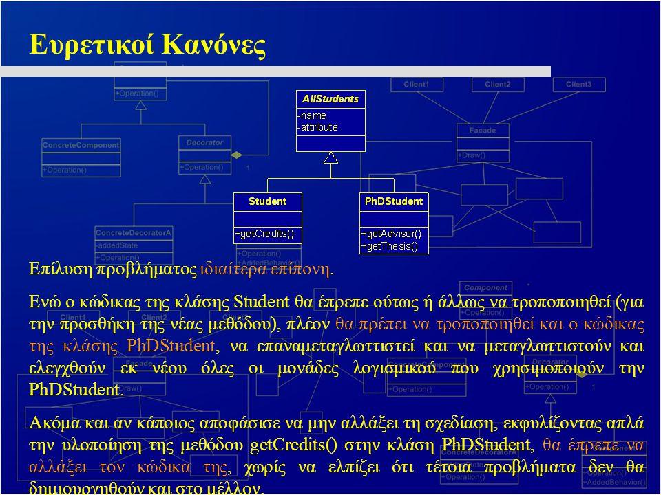 Ευρετικοί Κανόνες Επίλυση προβλήματος ιδιαίτερα επίπονη. Ενώ ο κώδικας της κλάσης Student θα έπρεπε ούτως ή άλλως να τροποποιηθεί (για την προσθήκη τη