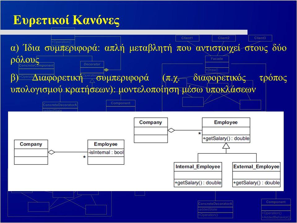 Ευρετικοί Κανόνες α) Ίδια συμπεριφορά: απλή μεταβλητή που αντιστοιχεί στους δύο ρόλους β) Διαφορετική συμπεριφορά (π.χ.