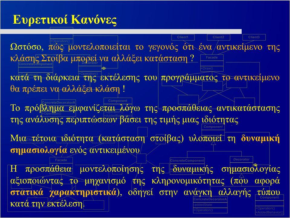 Ευρετικοί Κανόνες Ωστόσο, πώς μοντελοποιείται το γεγονός ότι ένα αντικείμενο της κλάσης Στοίβα μπορεί να αλλάξει κατάσταση ? κατά τη διάρκεια της εκτέ