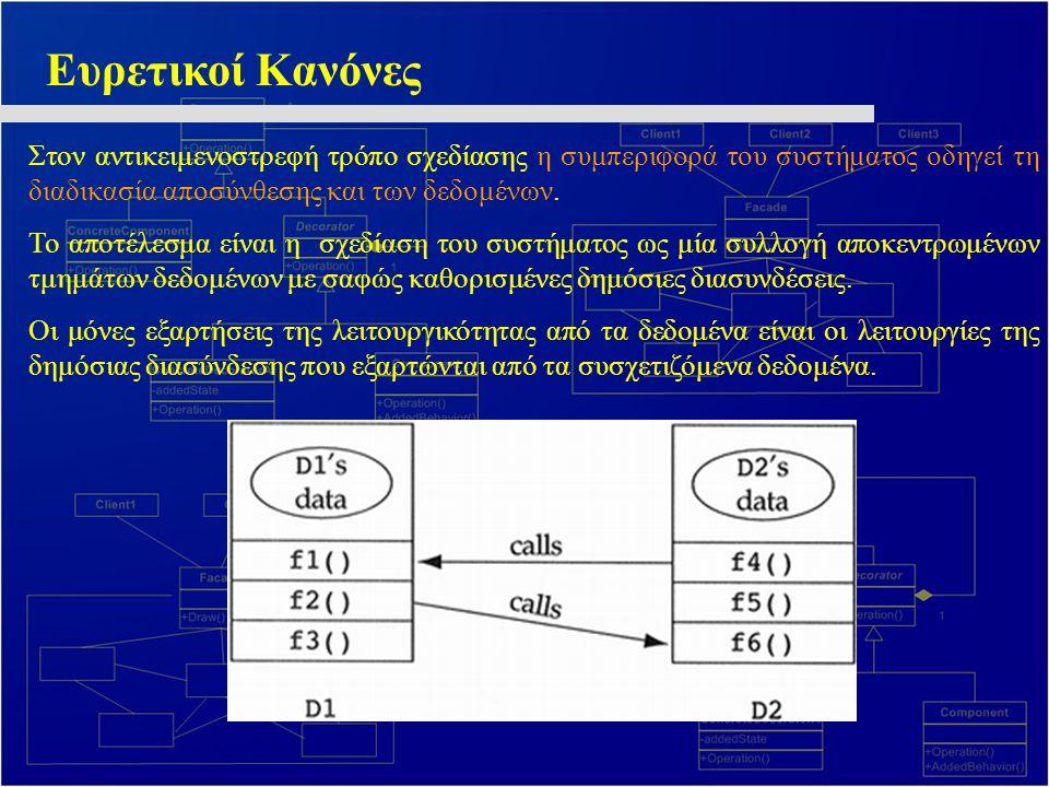 Ευρετικοί Κανόνες Στον αντικειμενοστρεφή τρόπο σχεδίασης η συμπεριφορά του συστήματος οδηγεί τη διαδικασία αποσύνθεσης και των δεδομένων. Το αποτέλεσμ