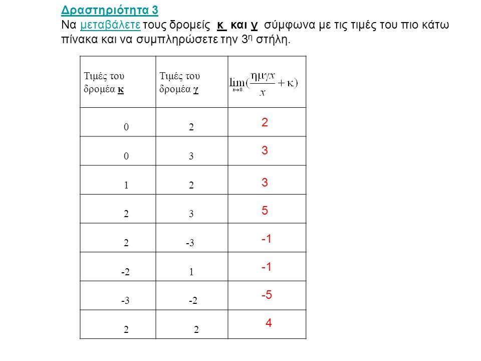 Τιμές του δρομέα κ Τιμές του δρομέα γ 0 2 0 3 1 2 2 3 2 -3 -2 1 -3 -2 2 2 Δραστηριότητα 3 Να μεταβάλετε τους δρομείς κ και γ σύμφωνα με τις τιμές του πιο κάτω πίνακα και να συμπληρώσετε την 3 η στήλη.μεταβάλετε 2 3 3 5 -5 4